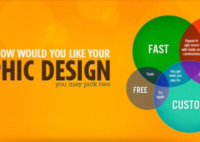 Graphic Design three choices